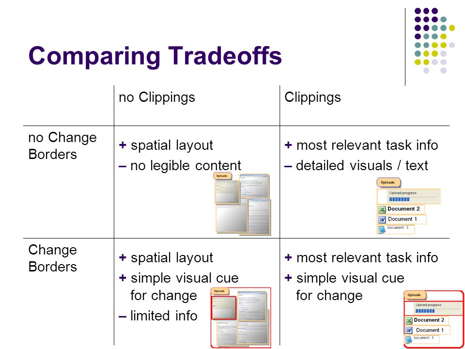 8 Comparing Tradeoffs no ClippingsClippings no Change Borders + spatial layout – no legible content + most relevant task info – detailed visuals / tex