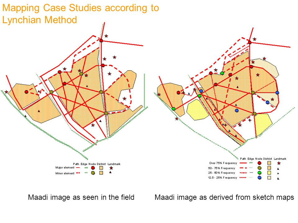 Maadi image as seen in the fieldMaadi image as derived from sketch maps Mapping Case Studies according to Lynchian Method