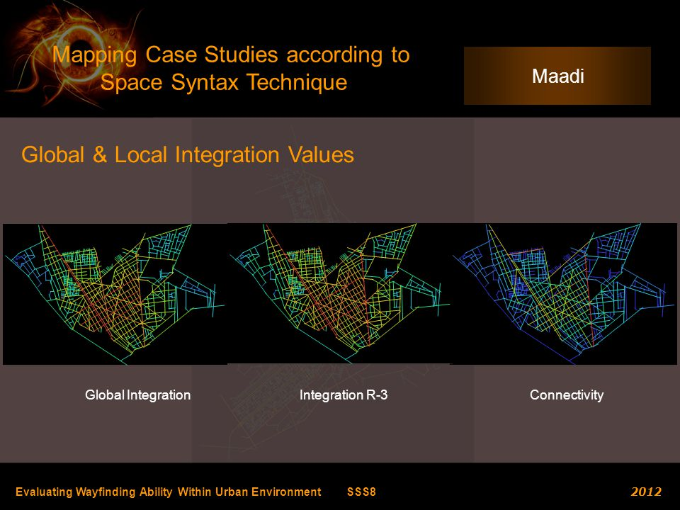 Mapping Case Studies according to Space Syntax Technique Global & Local Integration Values Maadi ConnectivityIntegration R-3Global Integration Evaluating Wayfinding Ability Within Urban Environment SSS8 2012