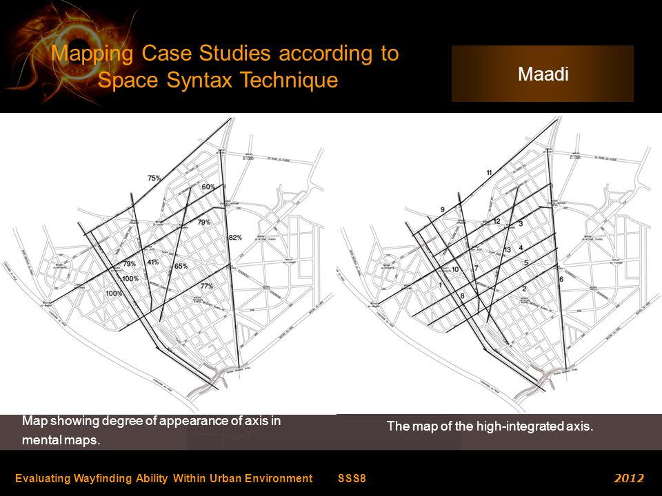 Mapping Case Studies according to Space Syntax Technique Evaluating Wayfinding Ability Within Urban Environment SSS8 2012 Maadi Map showing degree of