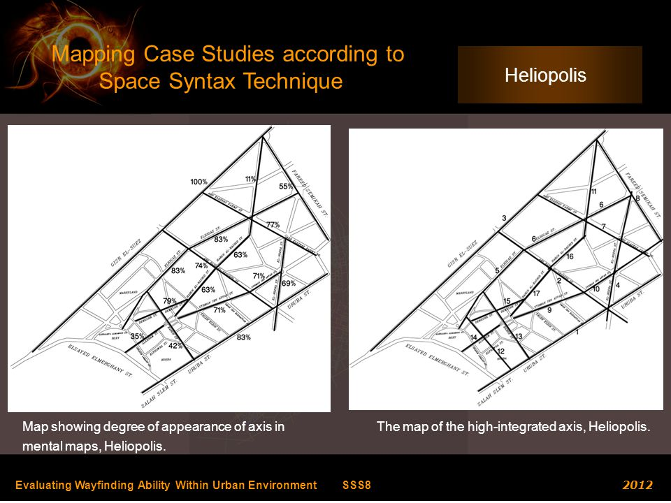 Mapping Case Studies according to Space Syntax Technique Heliopolis Map showing degree of appearance of axis in mental maps, Heliopolis.