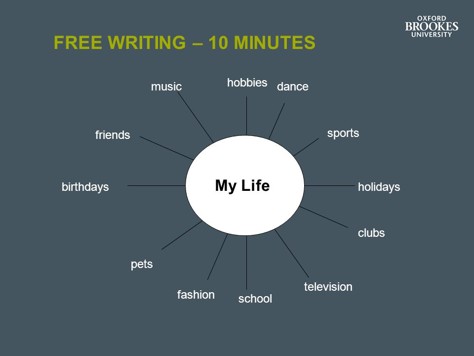 FREE WRITING – 10 MINUTES music My Life sports holidaysbirthdays friends school hobbies dance clubs fashion pets television