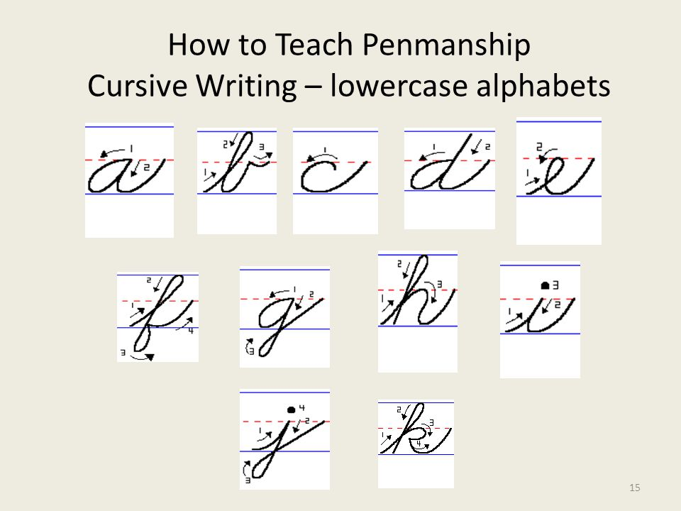 How to Teach Penmanship Cursive Writing – lowercase alphabets 15