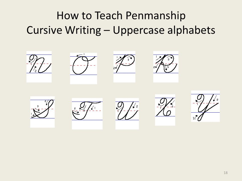 How to Teach Penmanship Cursive Writing – Uppercase alphabets 18
