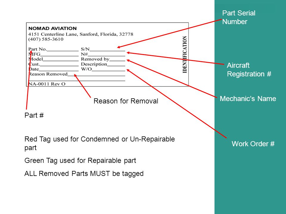 Part # Aircraft Registration # Mechanic's Name Work Order # Part Serial Number Reason for Removal White Identification Tag Red Tag used for Condemned