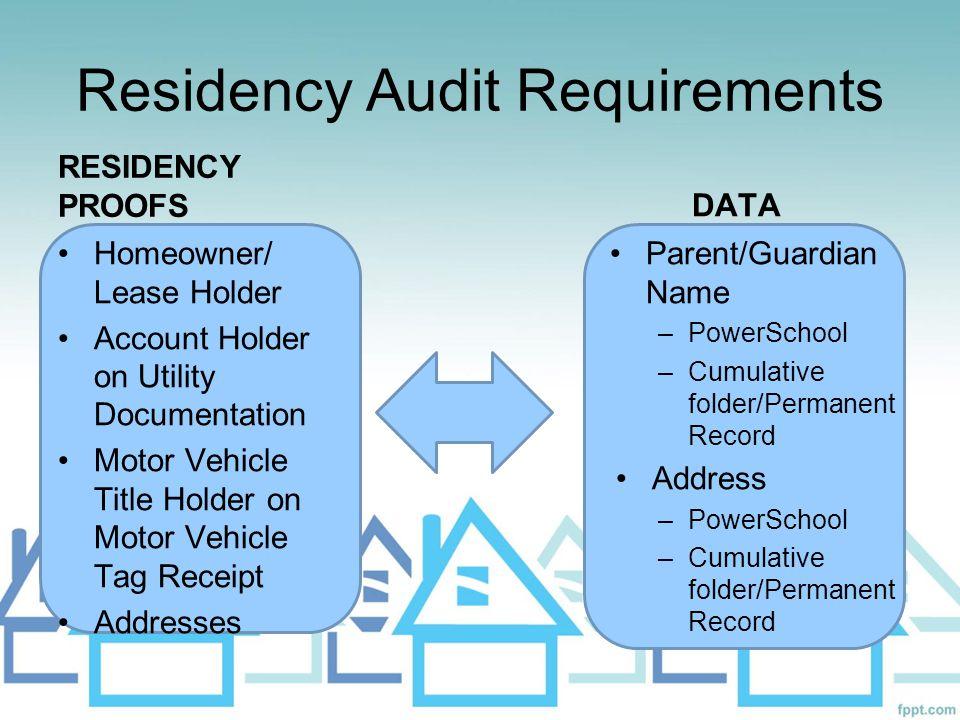 Residency Audit Requirements Parent/Guardian Name –PowerSchool –Cumulative folder/Permanent Record Address –PowerSchool –Cumulative folder/Permanent R
