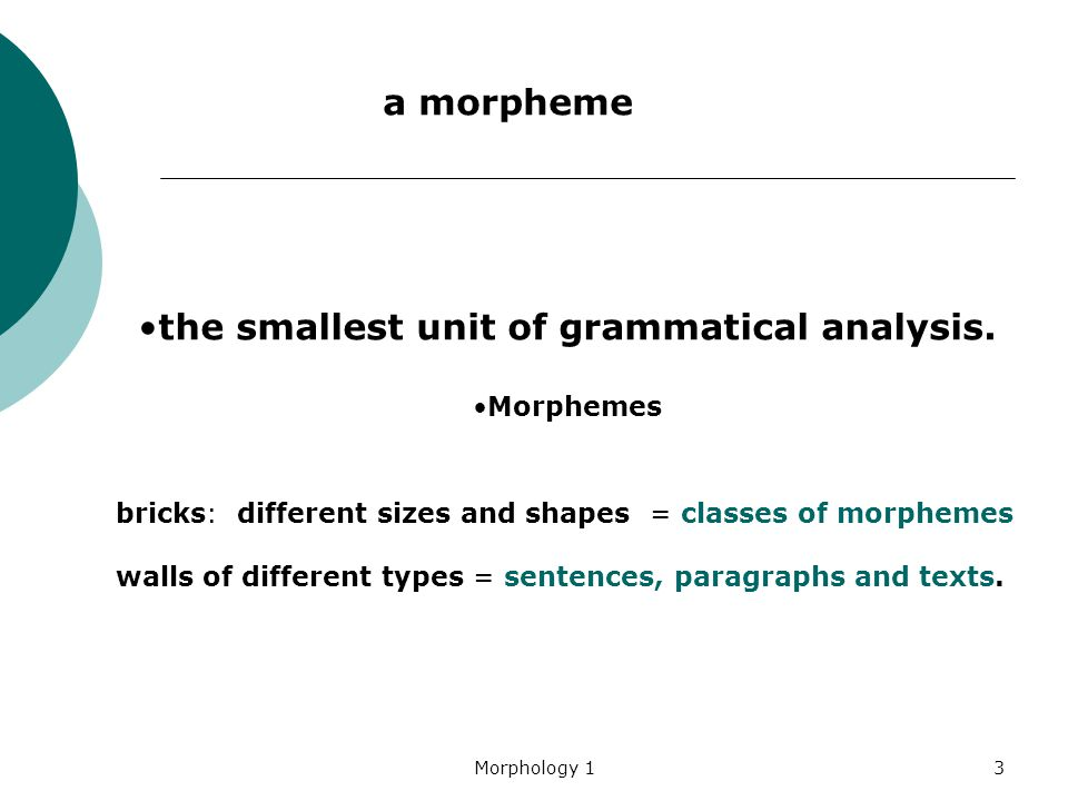 Morphology 13 the smallest unit of grammatical analysis. Morphemes bricks: different sizes and shapes = classes of morphemes walls of different types