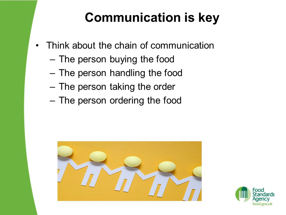 Communication is key Think about the chain of communication –The person buying the food –The person handling the food –The person taking the order –Th