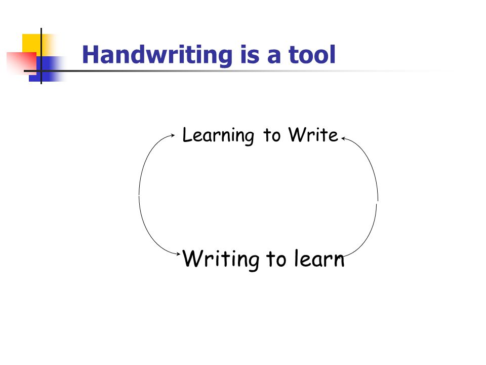 Learning to Write Writing to learn Handwriting is a tool