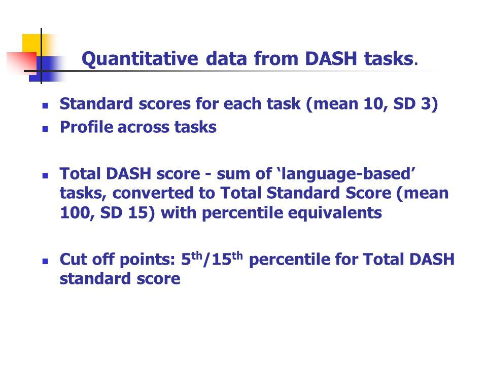 Quantitative data from DASH tasks.