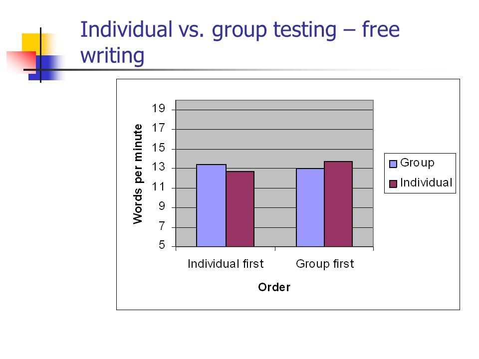 Individual vs. group testing – free writing