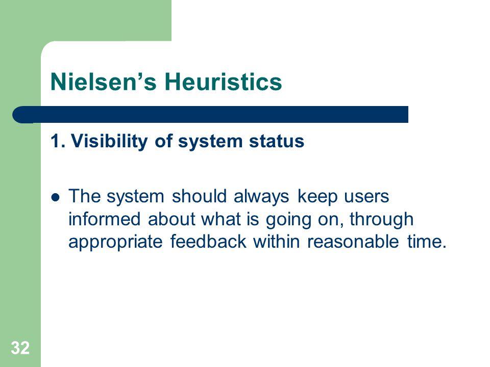 Nielsen's Heuristics 1.