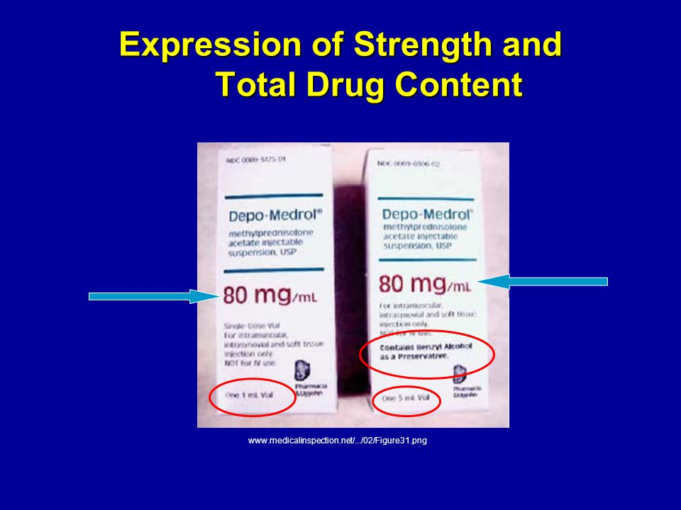 Expression of Strength and Total Drug Content www.medicalinspection.net/.../02/Figure31.png