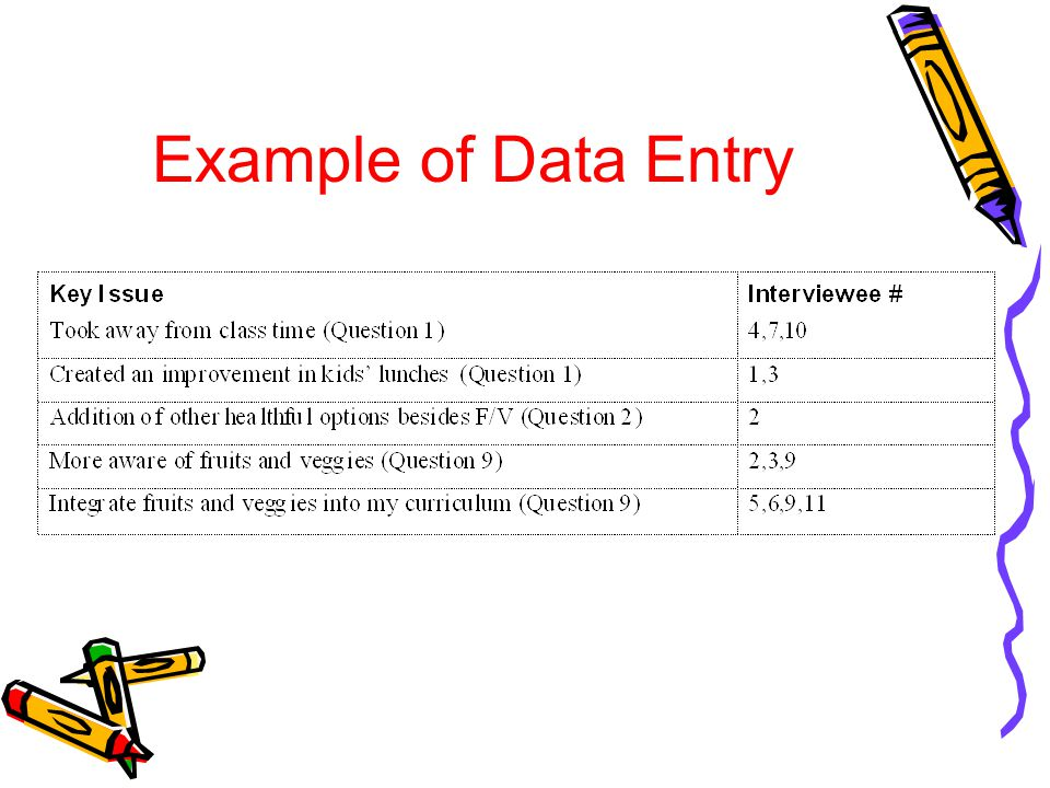 Example of Data Entry