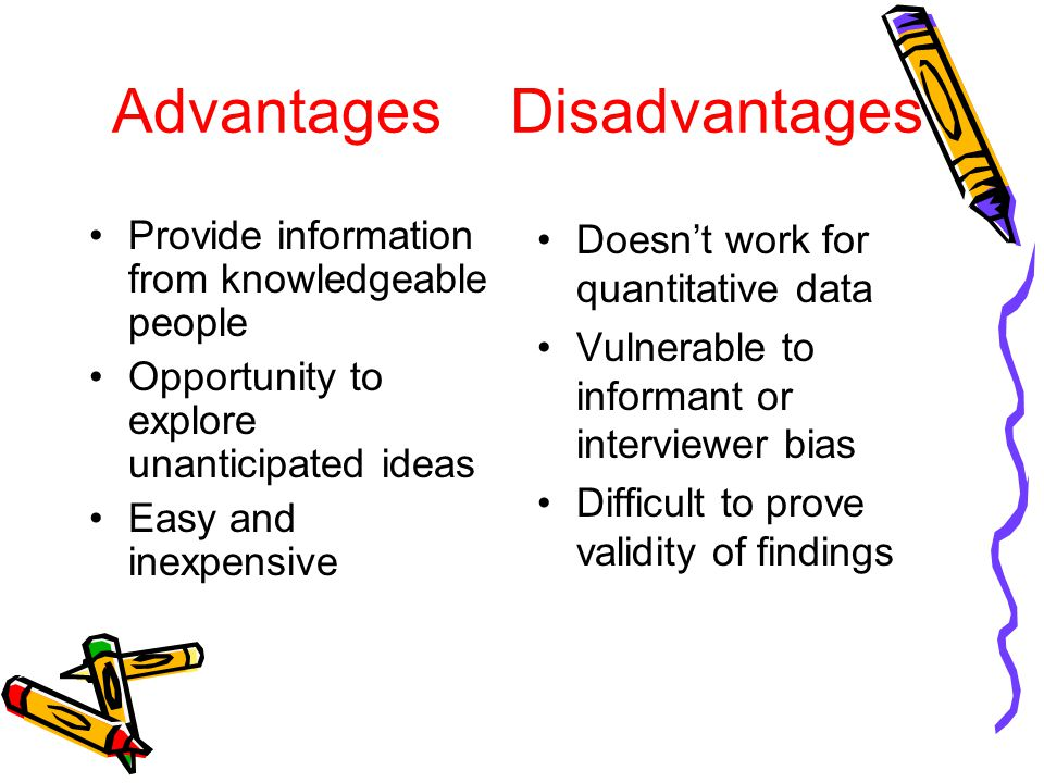 Advantages Disadvantages Provide information from knowledgeable people Opportunity to explore unanticipated ideas Easy and inexpensive Doesn't work fo