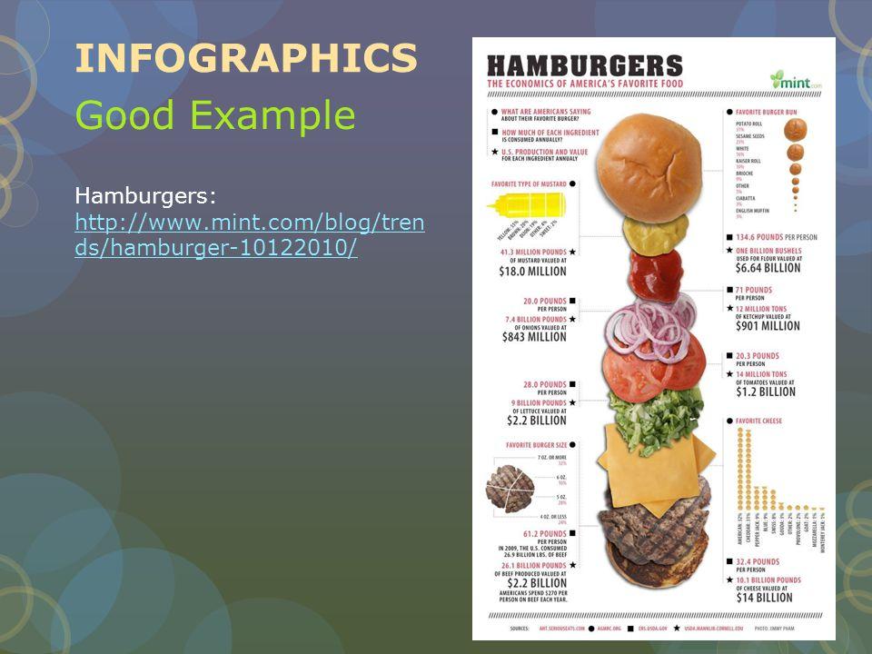 Good Example Hamburgers: http://www.mint.com/blog/tren ds/hamburger-10122010/ http://www.mint.com/blog/tren ds/hamburger-10122010/ INFOGRAPHICS
