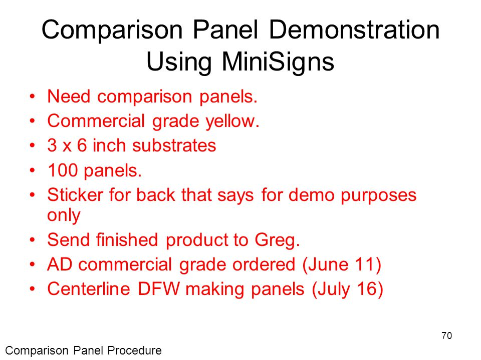 70 Comparison Panel Demonstration Using MiniSigns Need comparison panels.