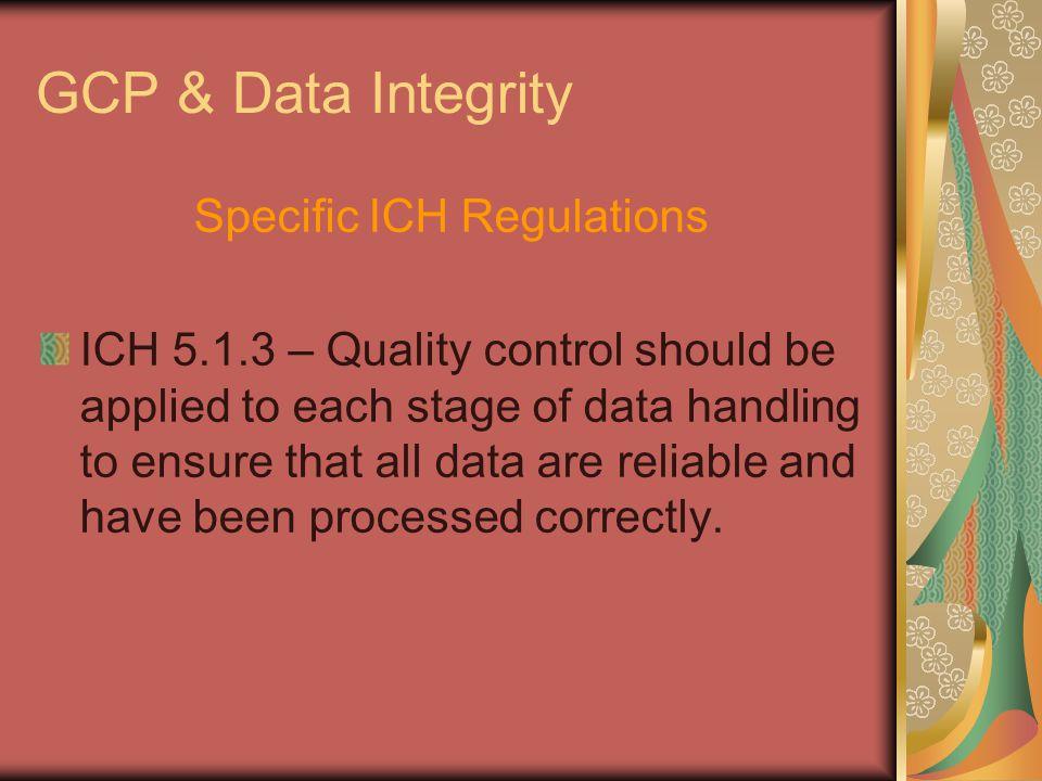 Data Vendor Audits Ongoing Study Audits Systems Standard Operating Procedures Work Instructions Employees Job Descriptions CVs Training