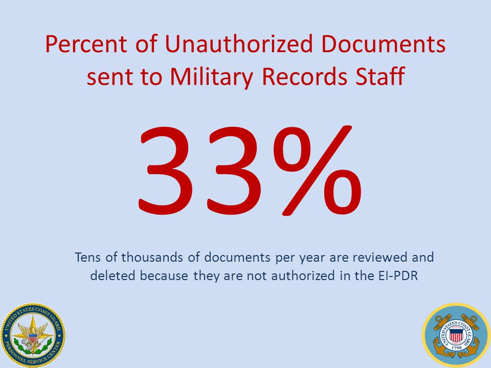 Percent of Unauthorized Documents sent to Military Records Staff 33% Tens of thousands of documents per year are reviewed and deleted because they are not authorized in the EI-PDR