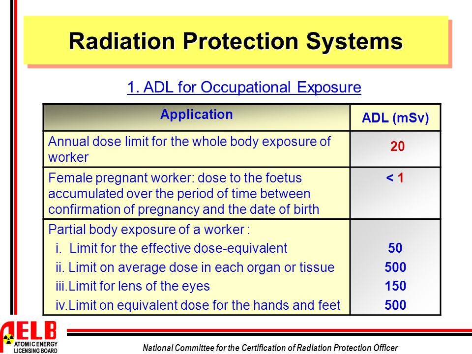 National Committee for the Certification of Radiation Protection Officer Application ADL (mSv) Annual dose limit for the whole body exposure of worker 20 Female pregnant worker: dose to the foetus accumulated over the period of time between confirmation of pregnancy and the date of birth < 1 Partial body exposure of a worker : i.