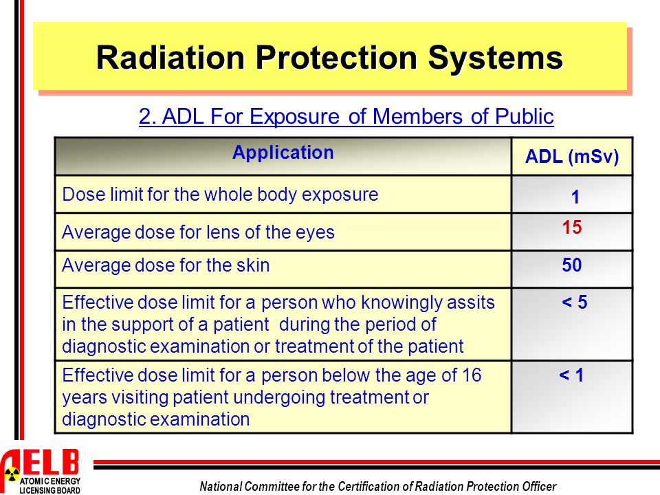 National Committee for the Certification of Radiation Protection Officer Application ADL (mSv) Dose limit for the whole body exposure 1 Average dose for lens of the eyes 15 Average dose for the skin50 Effective dose limit for a person who knowingly assits in the support of a patient during the period of diagnostic examination or treatment of the patient < 5 Effective dose limit for a person below the age of 16 years visiting patient undergoing treatment or diagnostic examination < 1 2.