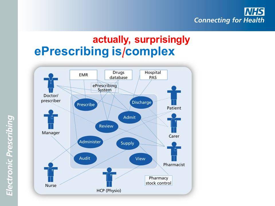 ePrescribing is complex actually, surprisingly