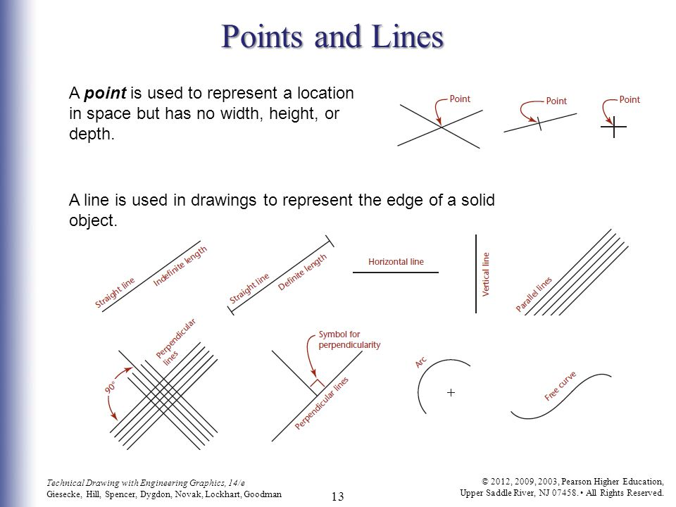 13 Technical Drawing with Engineering Graphics, 14/e Giesecke, Hill, Spencer, Dygdon, Novak, Lockhart, Goodman © 2012, 2009, 2003, Pearson Higher Education, Upper Saddle River, NJ 07458.