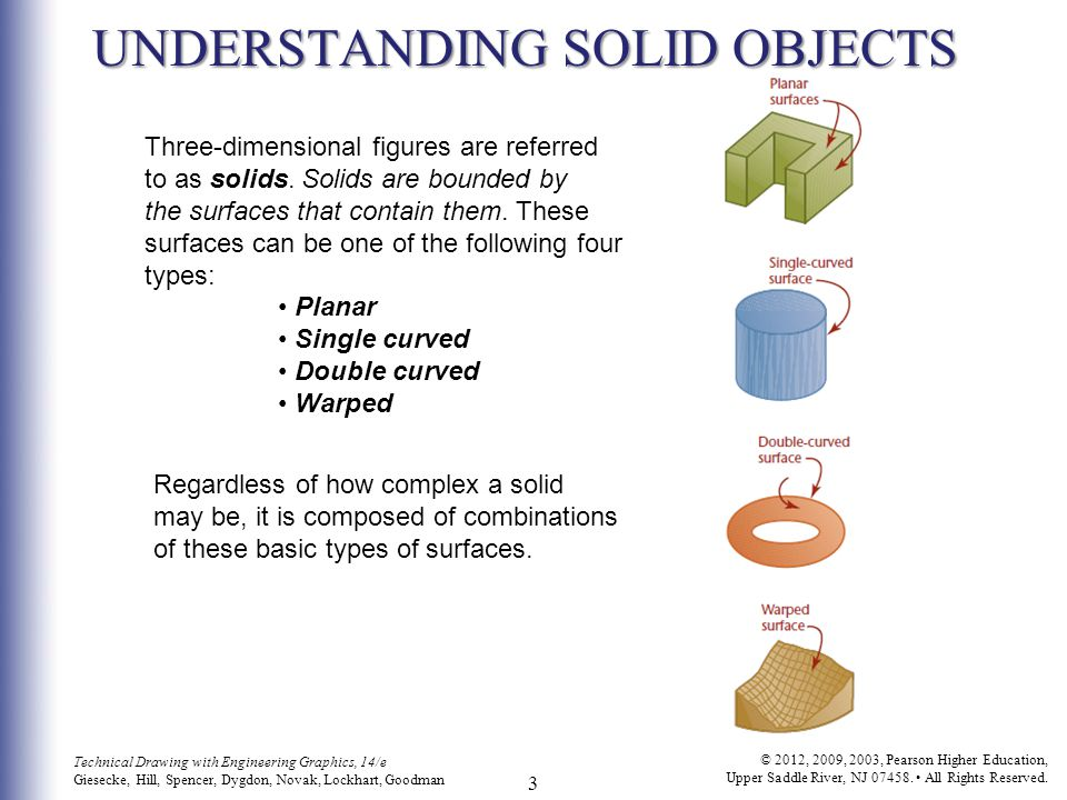 34 Technical Drawing with Engineering Graphics, 14/e Giesecke, Hill, Spencer, Dygdon, Novak, Lockhart, Goodman © 2012, 2009, 2003, Pearson Higher Education, Upper Saddle River, NJ 07458.