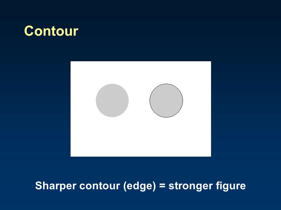 Contour Sharper contour (edge) = stronger figure