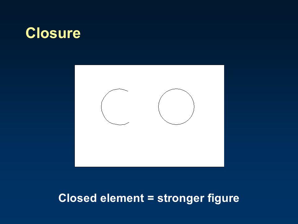 Closure Closed element = stronger figure