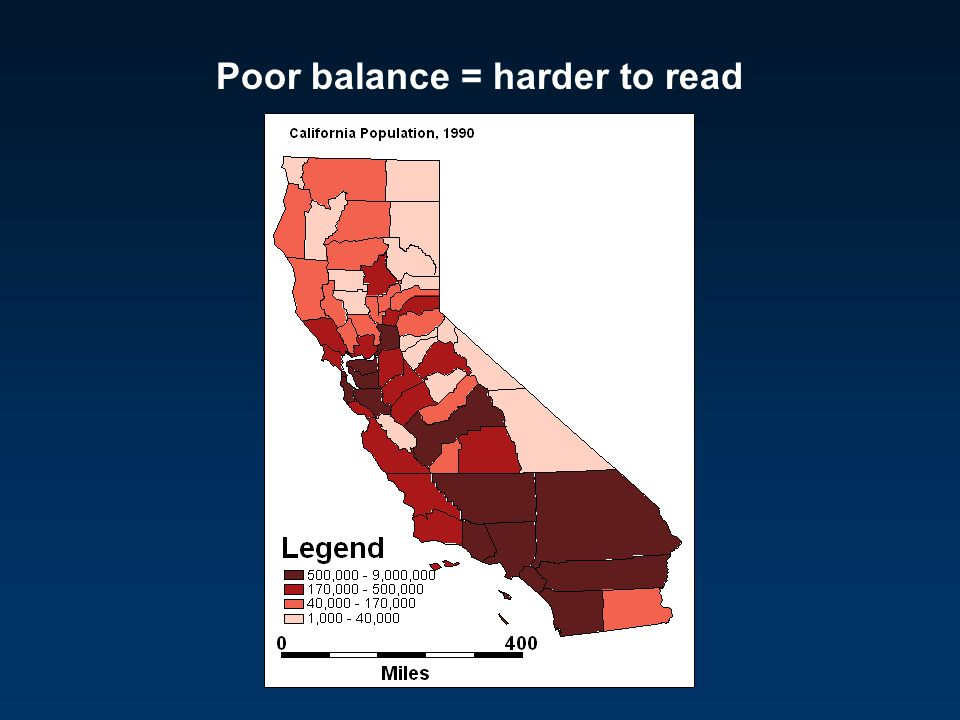 Poor balance = harder to read