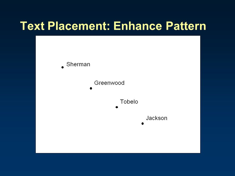 Text Placement: Enhance Pattern