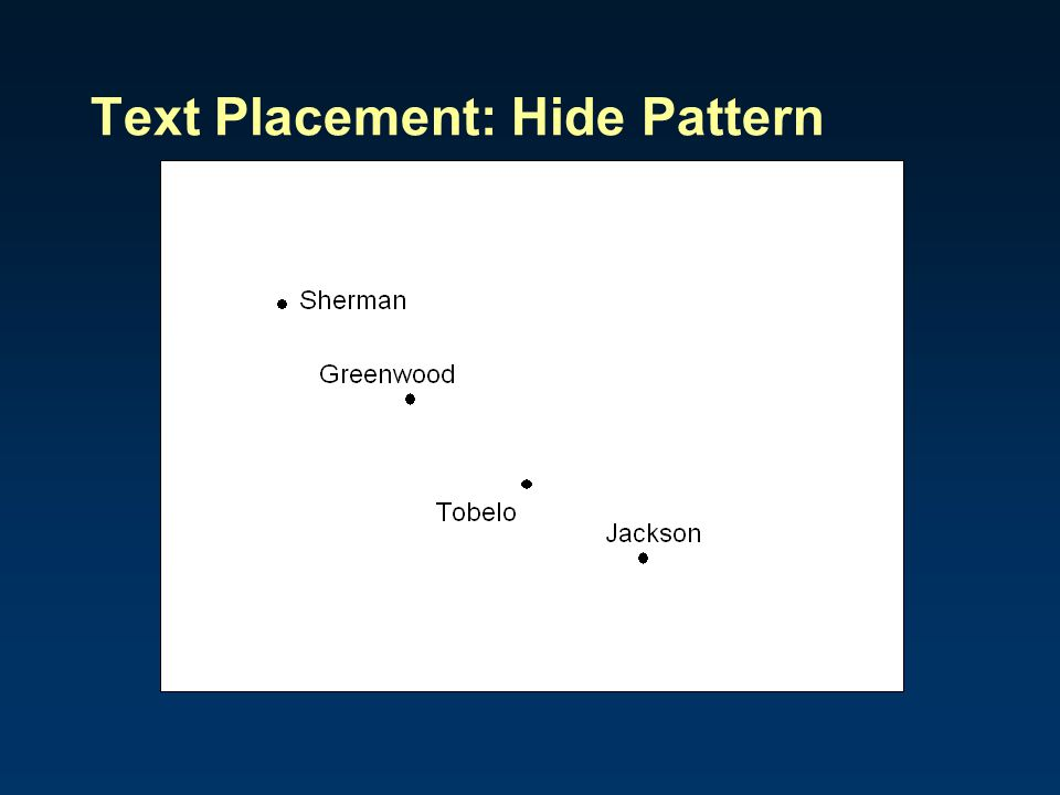 Text Placement: Hide Pattern