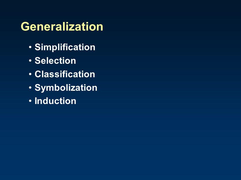 Generalization Simplification Selection Classification Symbolization Induction