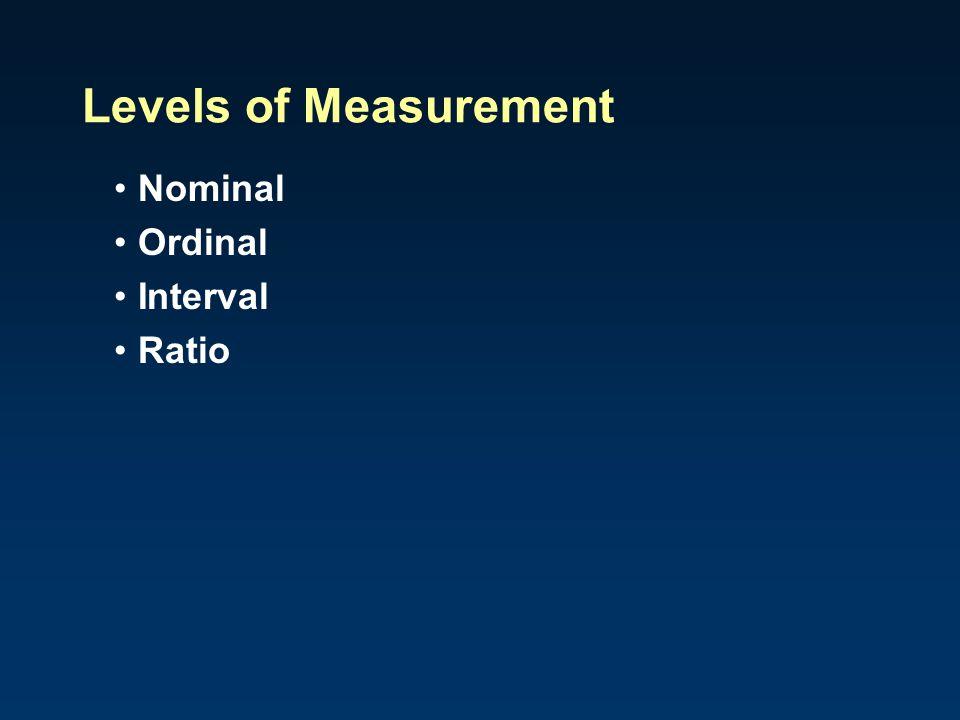 Levels of Measurement Nominal Ordinal Interval Ratio