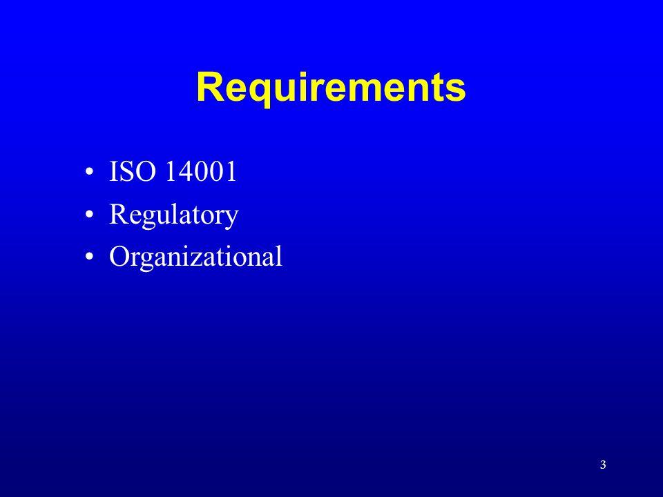 3 Requirements ISO 14001 Regulatory Organizational