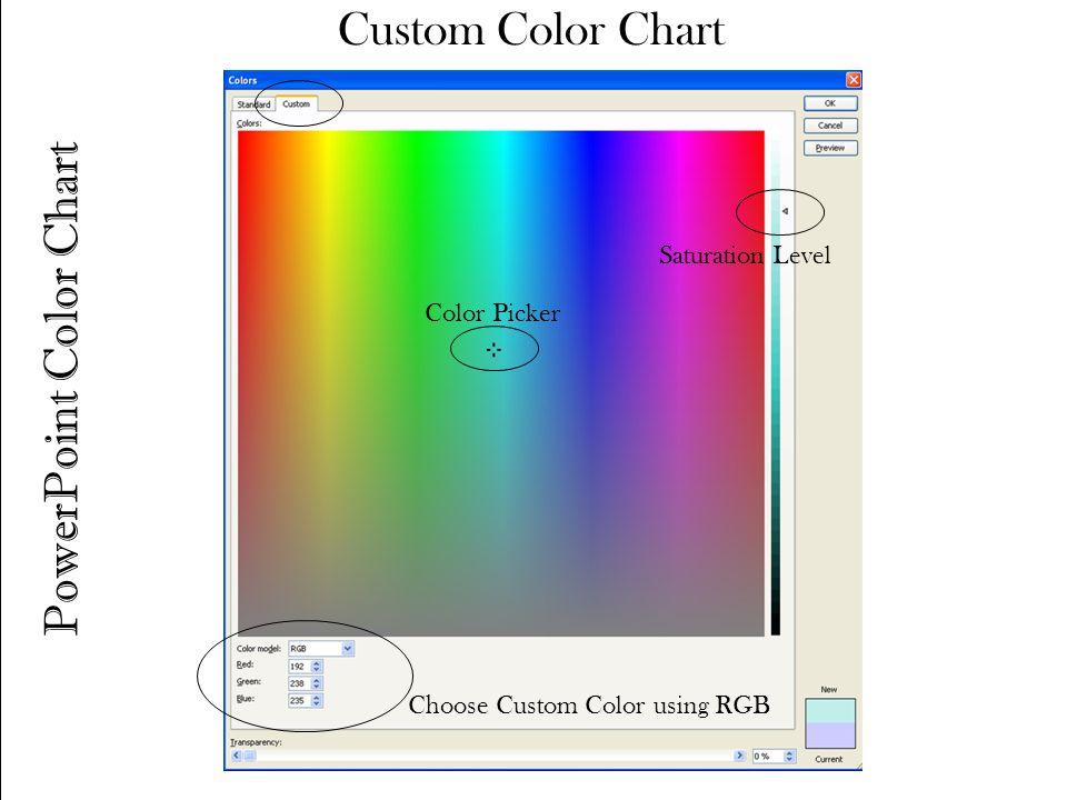Choosing a Color Scheme PowerPoint Color Chart Custom Color Chart Color Picker Saturation Level Choose Custom Color using RGB