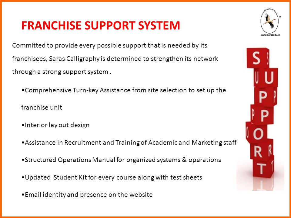 Comprehensive Turn-key Assistance from site selection to set up the franchise unit Interior lay out design Assistance in Recruitment and Training of Academic and Marketing staff Structured Operations Manual for organized systems & operations Updated Student Kit for every course along with test sheets Email identity and presence on the website FRANCHISE SUPPORT SYSTEM Committed to provide every possible support that is needed by its franchisees, Saras Calligraphy is determined to strengthen its network through a strong support system.