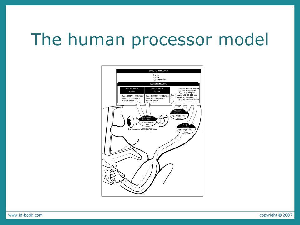The human processor model