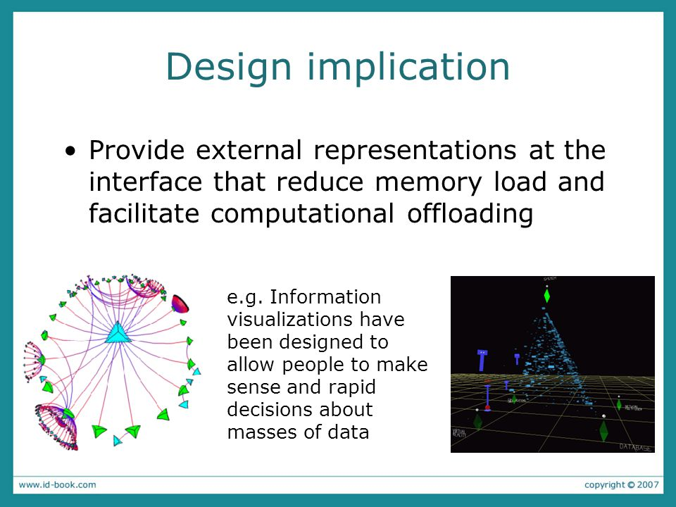 Design implication Provide external representations at the interface that reduce memory load and facilitate computational offloading e.g.