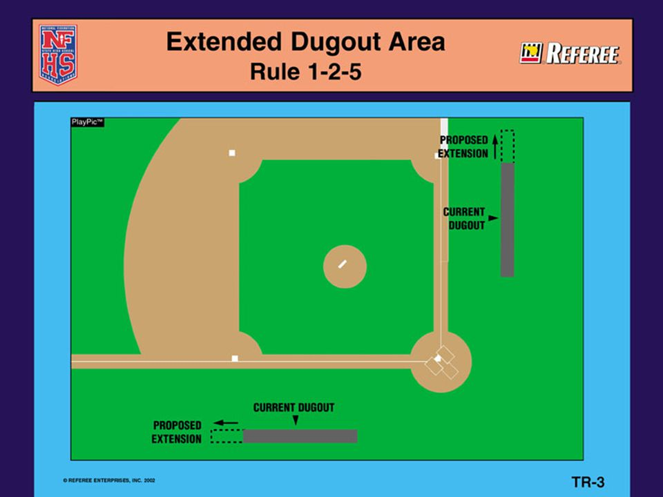 Recommended dugout area extension (1-2-5) It is recommended that when the dugout area is extended for any reason, it shall be extended toward the outfield on a line parallel to the foul line.