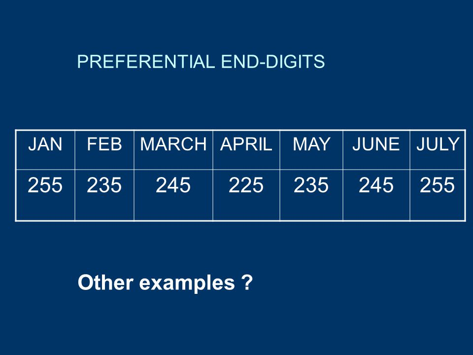 PREFERENTIAL END-DIGITS JANFEBMARCHAPRILMAYJUNEJULY 255235245225235245255 Other examples