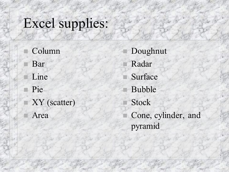 Excel supplies: n Column n Bar n Line n Pie n XY (scatter) n Area n Doughnut n Radar n Surface n Bubble n Stock n Cone, cylinder, and pyramid