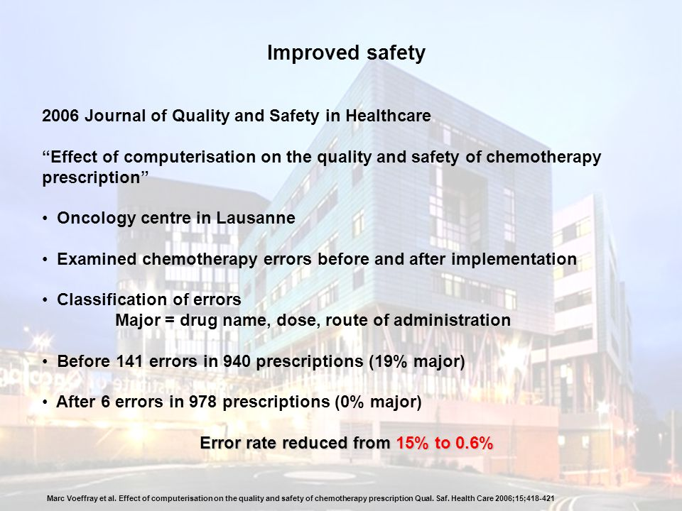 Complex prescribing – ideal target Narrow therapeutic index and highly toxic– potential for harm is great Wide range of doses e.g.