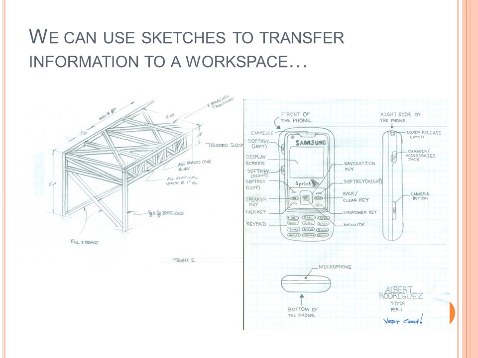 W E CAN USE SKETCHES TO TRANSFER INFORMATION TO A WORKSPACE …