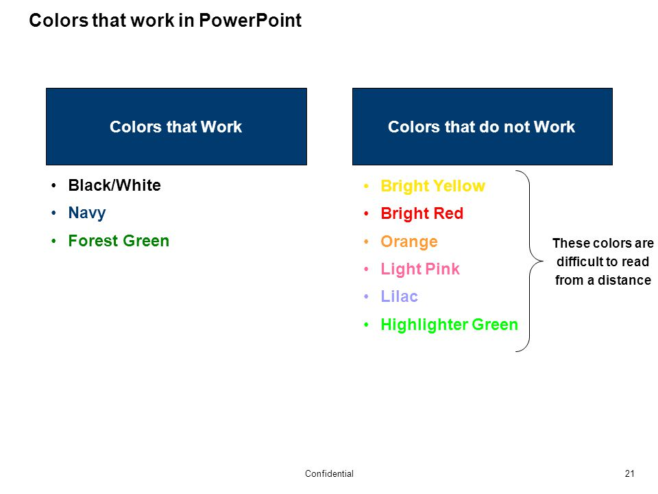 21Confidential Colors that work in PowerPoint Black/White Navy Forest Green Bright Yellow Bright Red Orange Light Pink Lilac Highlighter Green Colors that WorkColors that do not Work These colors are difficult to read from a distance