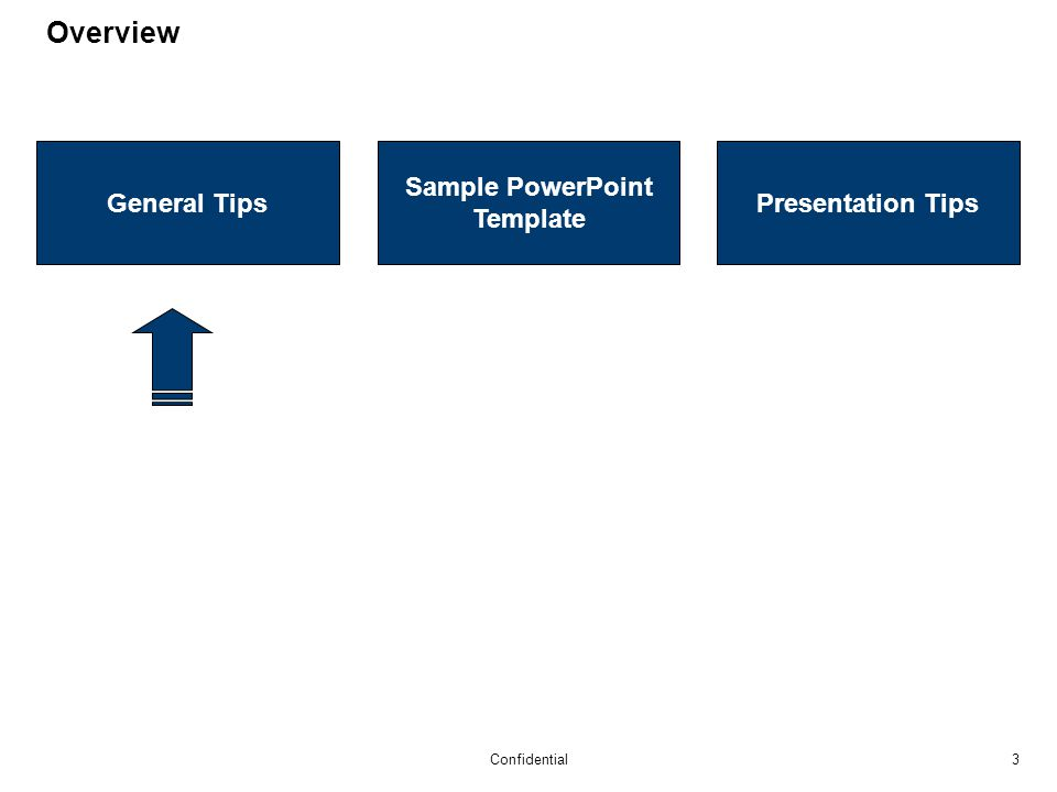 3Confidential Overview General Tips Sample PowerPoint Template Presentation Tips