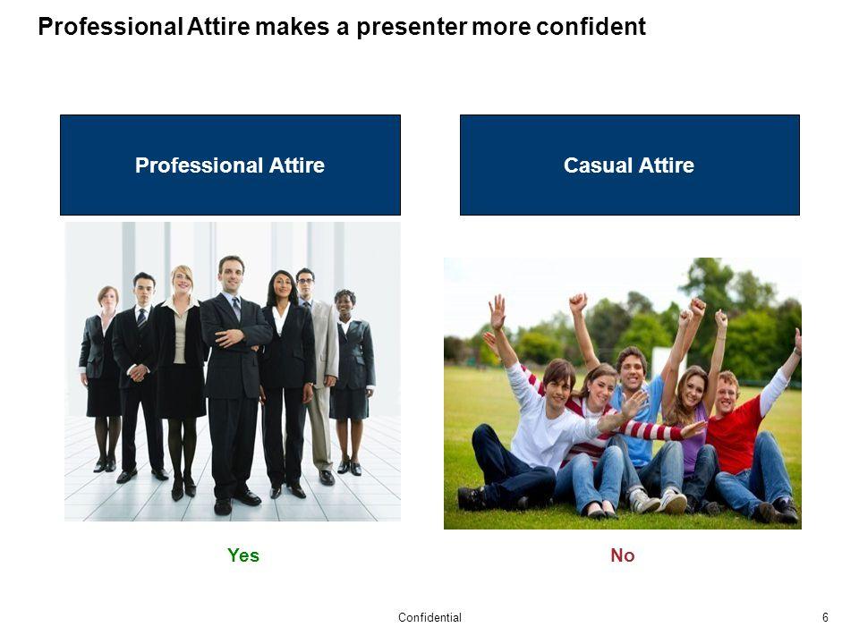 6Confidential Professional Attire makes a presenter more confident Professional AttireCasual Attire YesNo