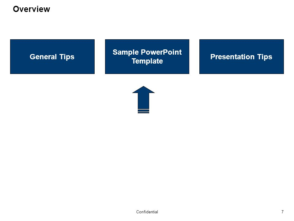 7Confidential Overview General Tips Sample PowerPoint Template Presentation Tips