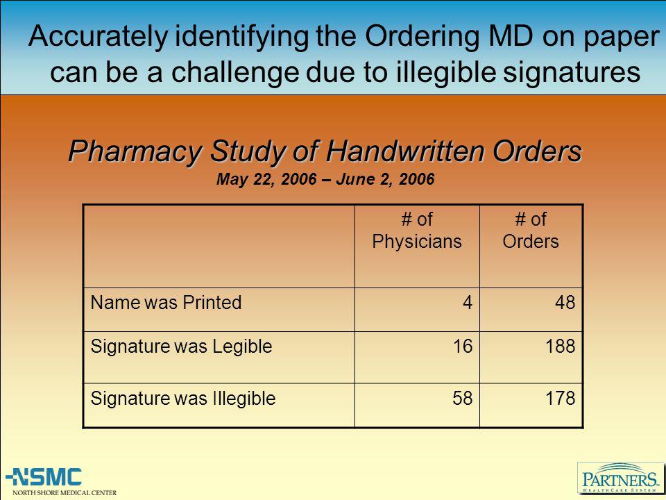 Pharmacy Study of Handwritten Orders Pharmacy Study of Handwritten Orders May 22, 2006 – June 2, 2006 Accurately identifying the Ordering MD on paper